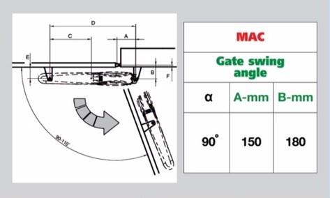 3mac-swd-180n_400m-by-dea-system